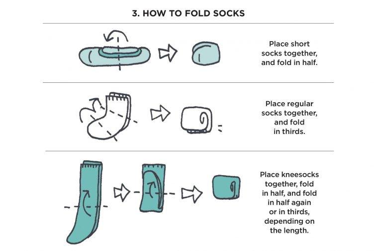 marie kondo sock folding